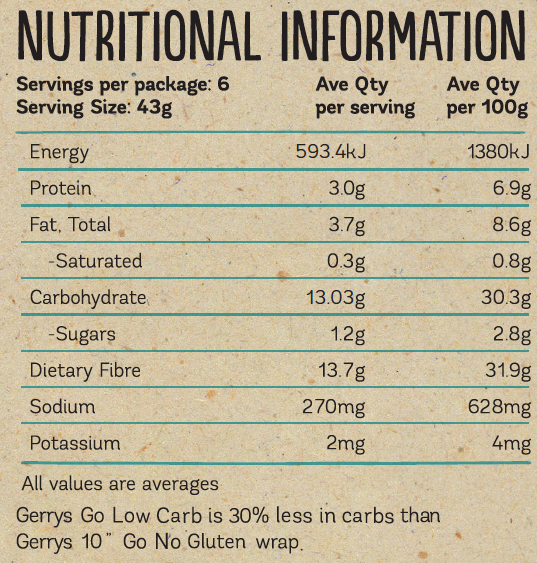 Nutritional Information Panel Go Low Carb Wrap