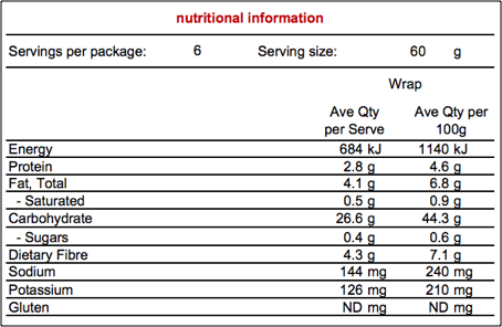 Nutritional information for Gerry's Go No Gluten Large Wrap