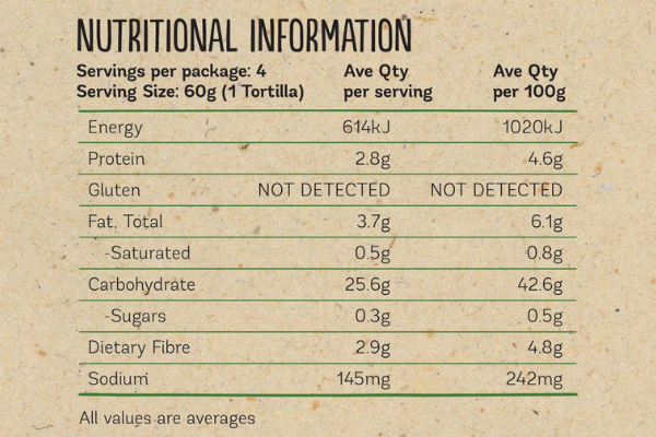 Nutritional Information Panel for Go No Gluten Super Spinach Wrap