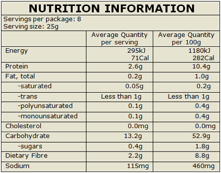 Mountain-Bread-Increased-Fibre-Nutritional-Information