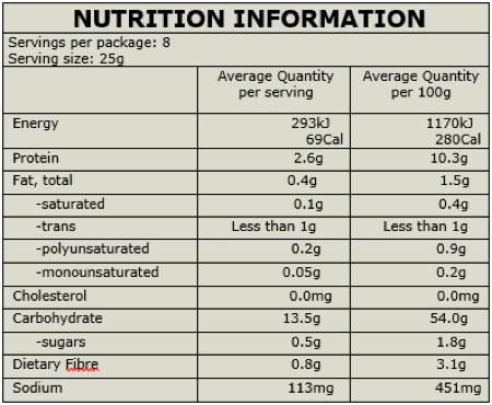 Mountain Bread Quinoa Wrap NIP 450x370